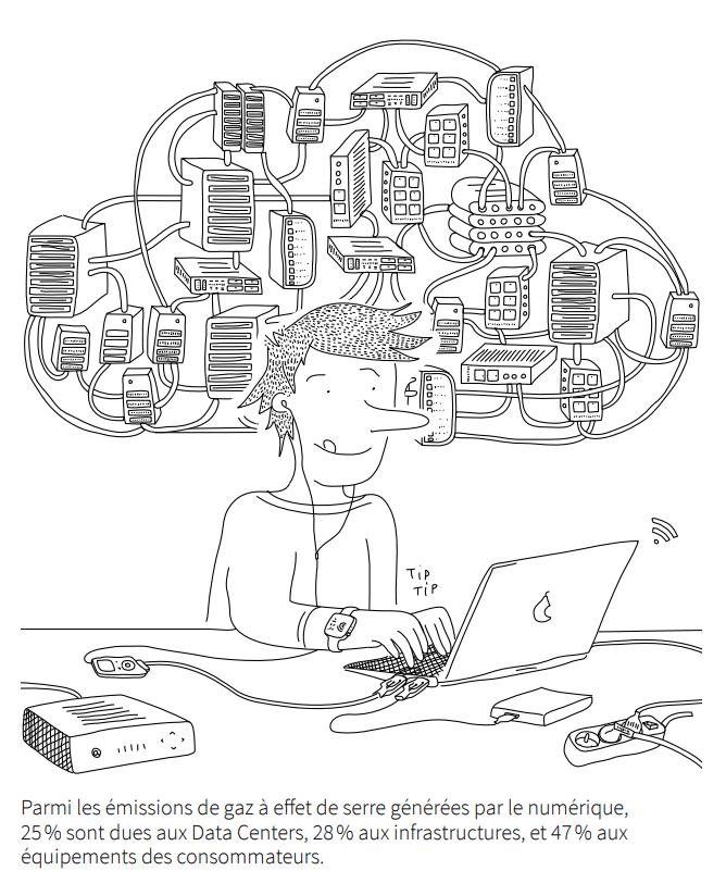 La pollution numérique - les emails
